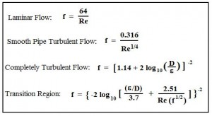 Friction factor equations for pipe flow-friction factor calculations with Excel