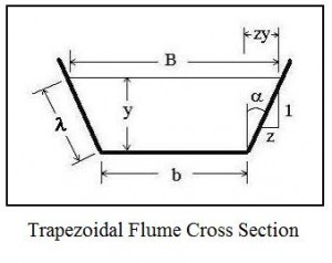 hydraulic radius open channel flow diagram for trapezoidal flume