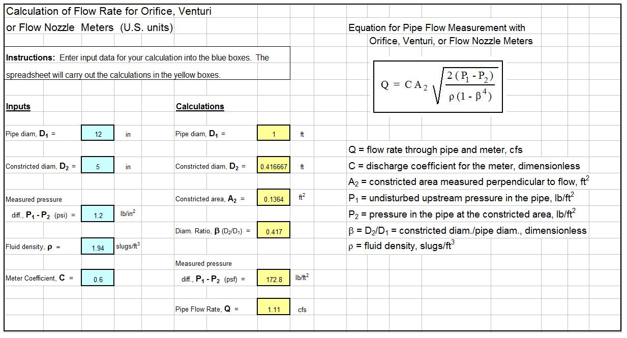 Excel spreadsheets for orifice and venturi flow meter