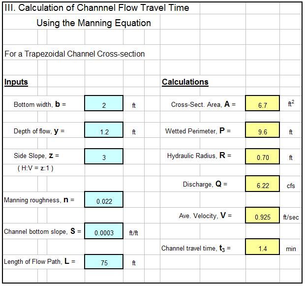 watershed time of concentration calculation witn an excel