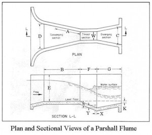 Plan and sectional view - parshall flume flow rate calculator