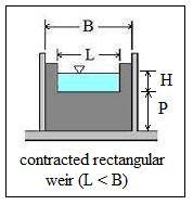 contracted rectangular weir diagram - rectangular weir flow calculator