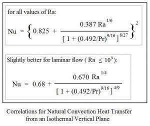 natural convection heat transfer coefficient calculator correlations