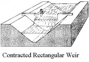contracted rectangular weir diagram for rectangular weir flow calculator