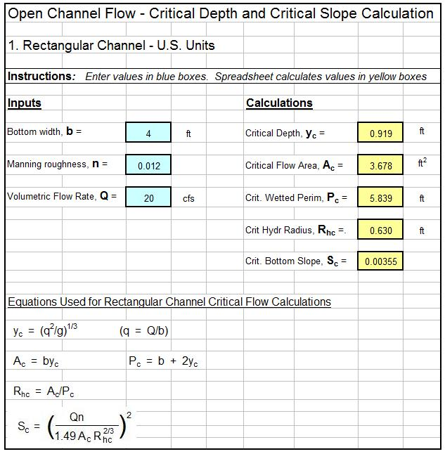 Critical Depth Open Channel Flow Spreadsheet Screenshot