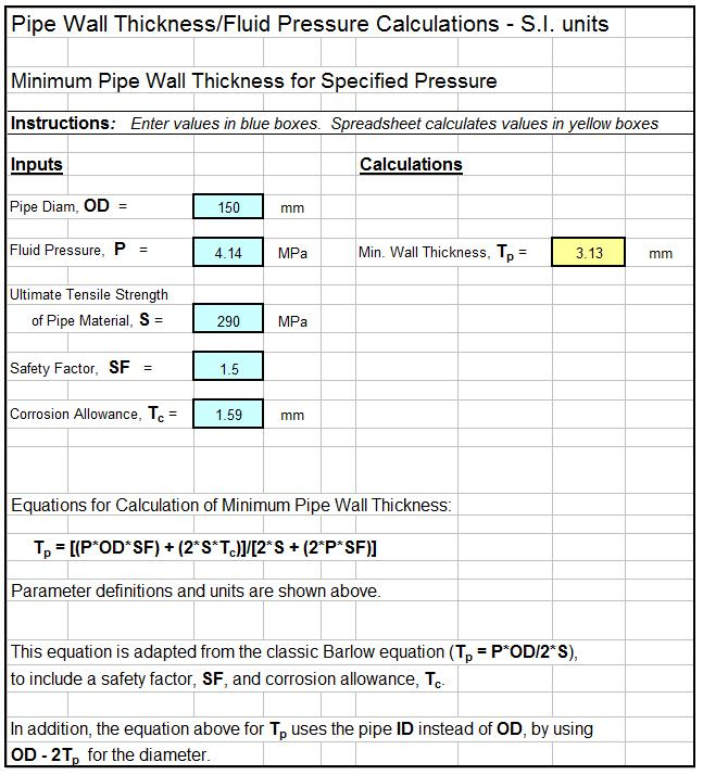 Minimum Pipe Wall Thickness Calculator Excel Spreadsheet