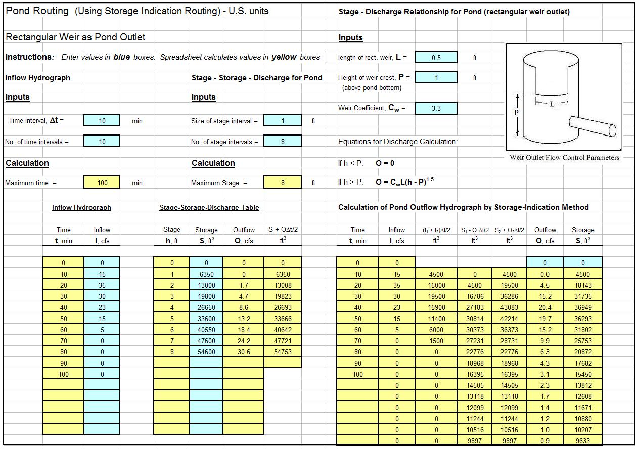 excel spreadsheet archives page 2 of 3 low cost easy to use spreadsheets for engineering. Black Bedroom Furniture Sets. Home Design Ideas