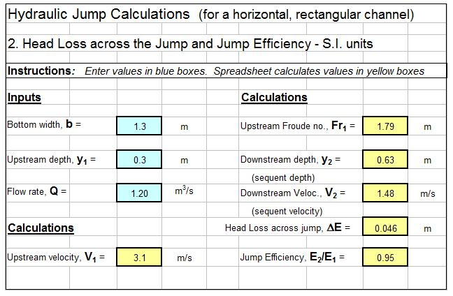 Hydraulic jump calculator open channel flow excel spreadsheets