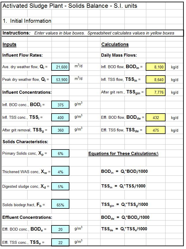 Activated Sludge Calculations Solids Mass Balance Spreadsheet