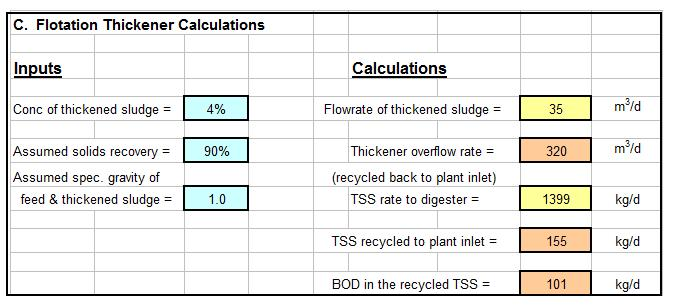 Screenshot thickener calculations - Activated Sludge Calculations