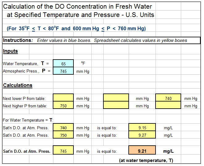 dissolved oxygen saturation in water calculator spreadsheet screenshot