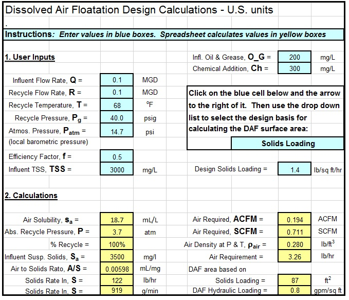 Dissolved Air Flotation Design Calculation Spreadsheet Screenshot