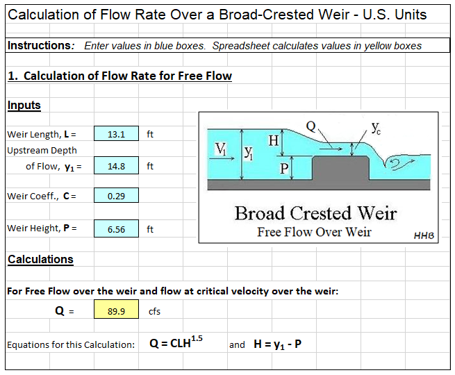 broad crested weir calculation spreadsheet screenshot